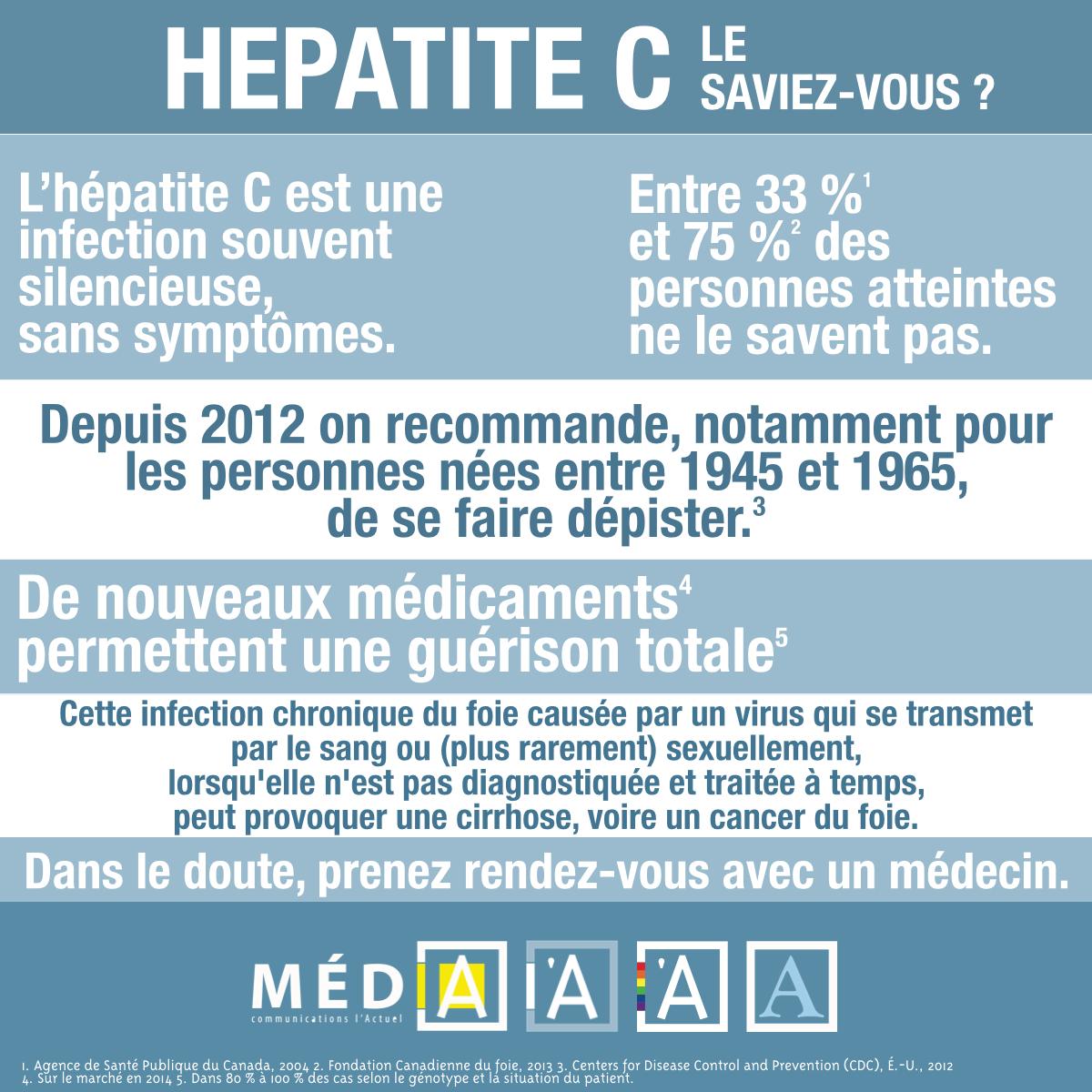 Hépatite C Nouveaux traitements