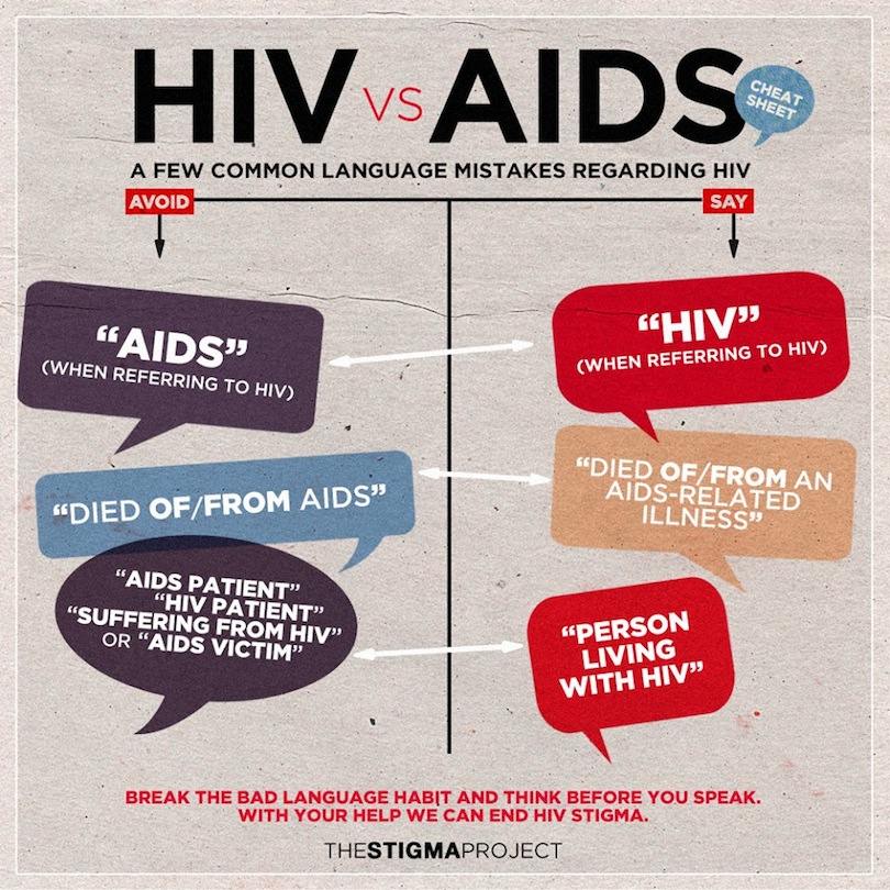 Stigma Project - HIV/AIDS